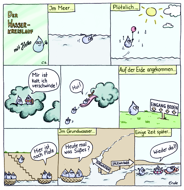 Wassercomic